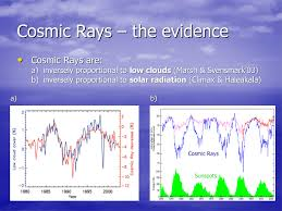 Our Cosmic Link to Climate on Earth: a Documentary on a Paper Published by the RoyalSociety