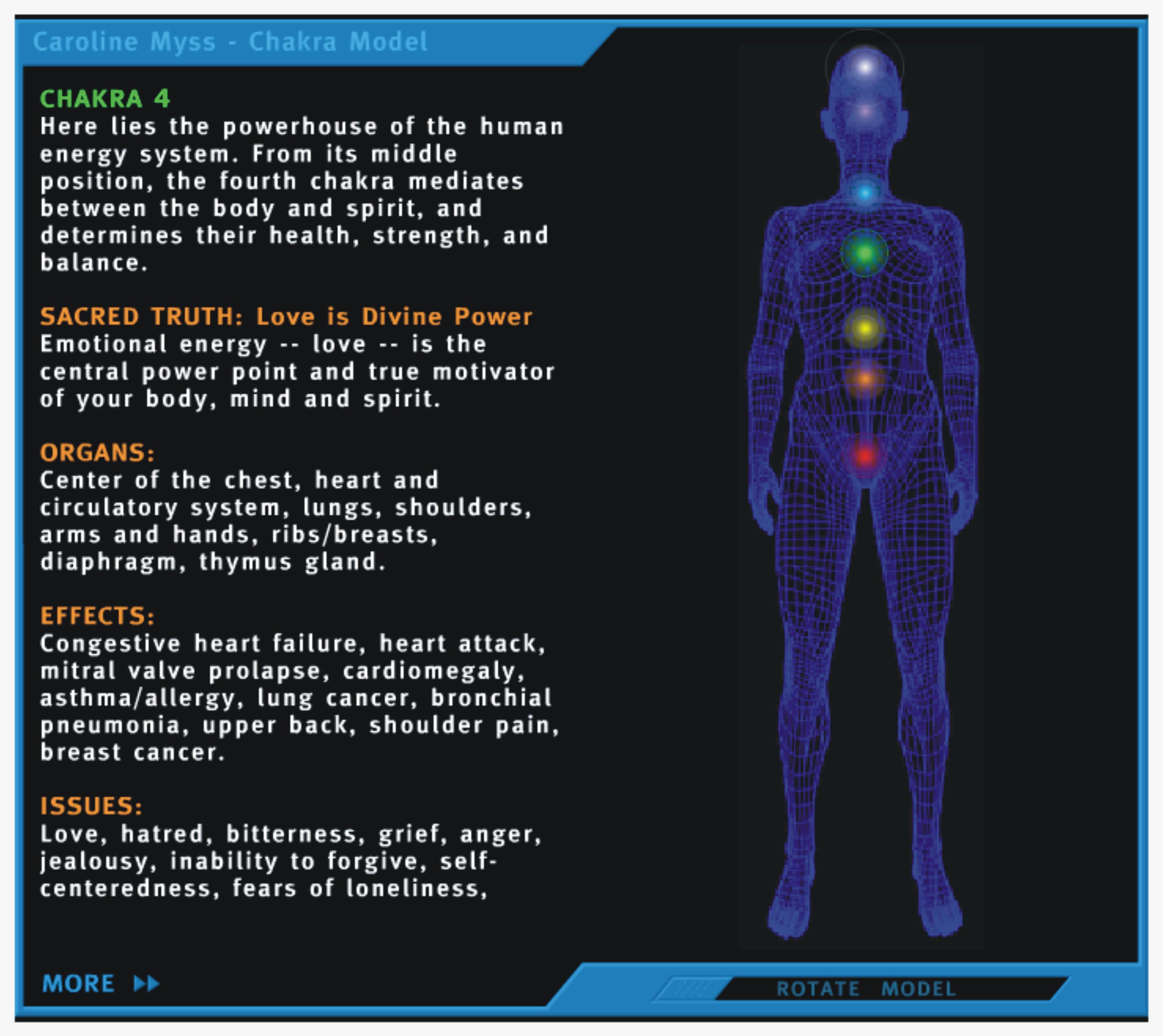 Cosmic Anatomy | Jimmy Church Radio