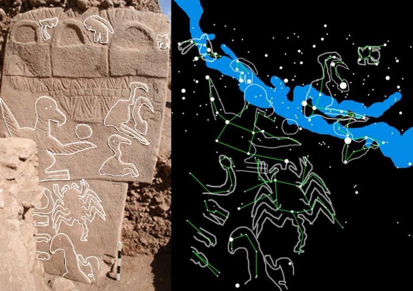 Gobekli Tepe and Interdimensional Machines